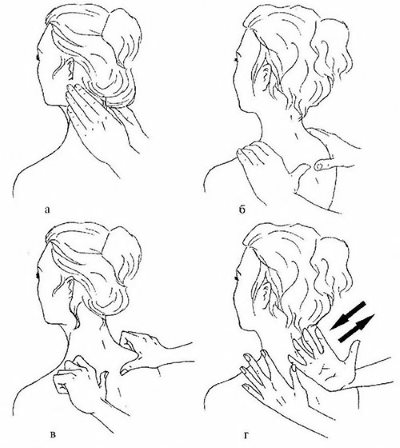 Зделать девушке массаж интимный массаж девушке