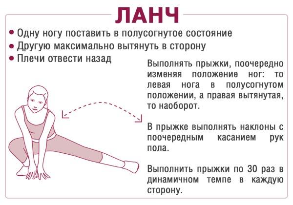 Какие упражнения нужно делать, чтобы накачать попу. Качаем ягодичные мышцы