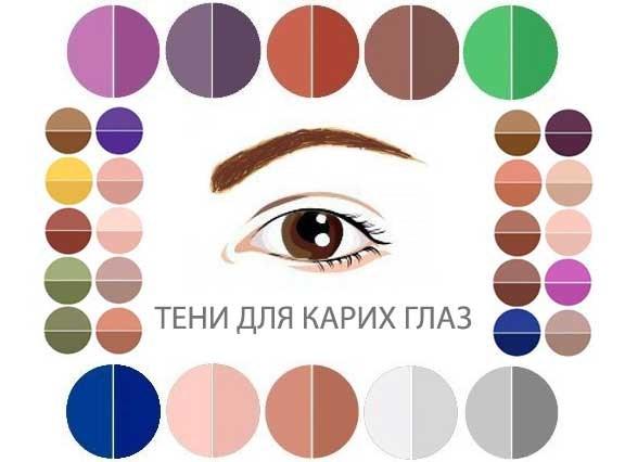 Макияж для карих глаз и светлых волос пошагово. Инструкция с фото, видео уроки