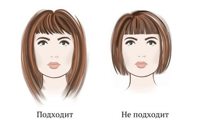 Короткие женские стрижки для тонких волос на каждый день. Фото