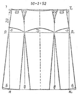 Юбка карандаш. Выкройка, пошаговая инструкция пошива для начинающих. Видео