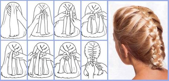 Прически на длинные волосы простые своими руками, фото, вид спереди и сзади