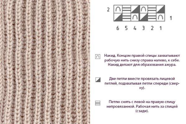 Английская резинка спицами - схема вязания, инструкция для начинающих, фото