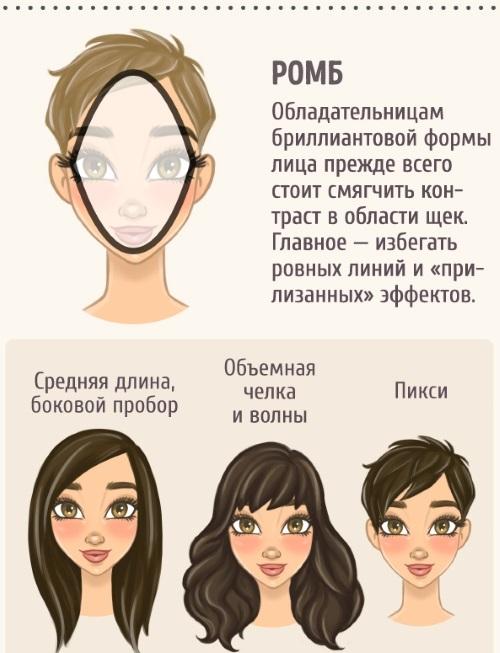 Короткие стрижки для женщин после 40 лет. Новинки для круглого, овального, квадратного лица, с укладкой и без