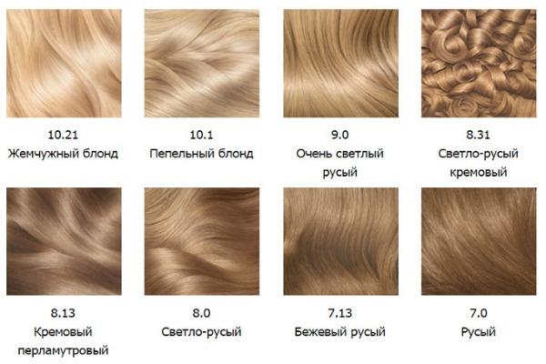 Пепельно-русый цвет волос. Фото светло, темно, средне-русого пепельного оттенка, русо блонд