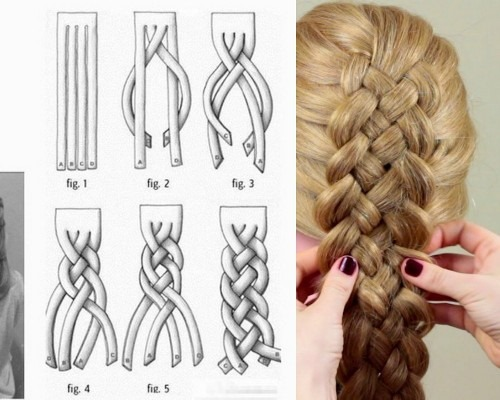 Красивые и легкие прически для девочек на средние волосы в школу и праздничные. Инструкции с фото
