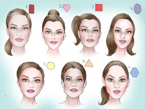Асимметричные модные стрижки на средние волосы. Как делать пошагово, как выглядят спереди и сзади. Фото и видео