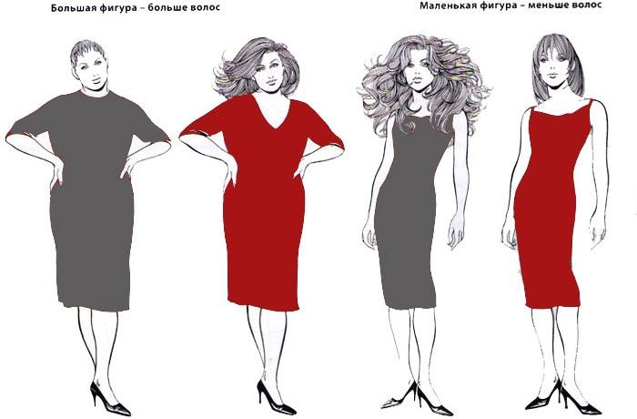 Омолаживающие стрижки для женщин после 50-55 лет: модные короткие, на средние, длинные волосы от Эвелины Хромченко. Фото