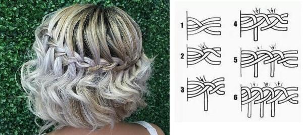 Модные прически на короткие волосы на праздник для женщин и девочек. Как сделать пошагово дома своими руками. Фото