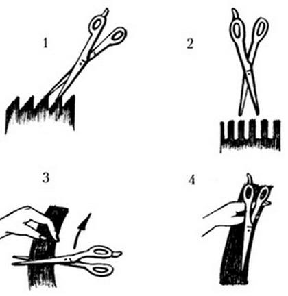 Филировка волос, фото до и после. Как делать для тонких, кудрявых коротких локонов по всей длине при стрижке, как выглядит, кому подходит