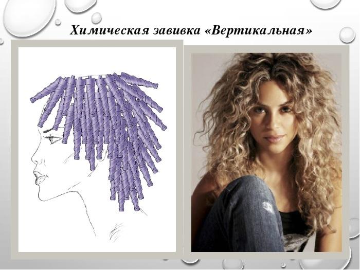Химия на длинные волосы: преимущества и недостатки, виды, особенности выполнения процедуры по химической завивке с фото