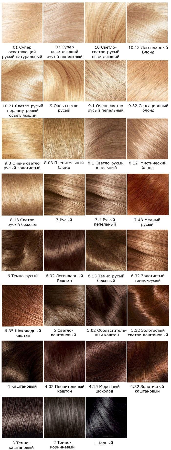 Краска для волос Лореаль Экселанс. Палитра цветов, фото, подбор оттенка, инструкция окрашивания