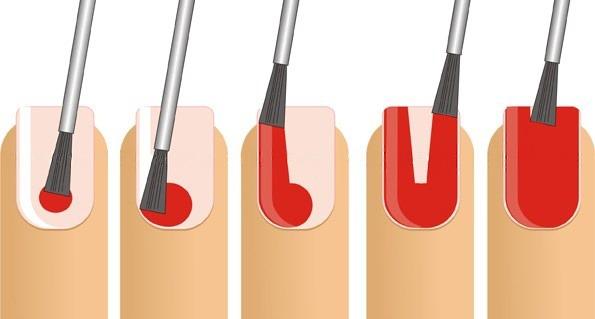 Квадратная форма ногтей. Как сделать наращивание гель лаком, новинки дизайна 2019, красивый маникюр в домашних условиях. Фото