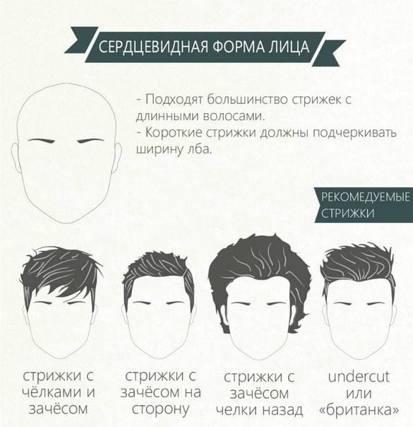 Мужские стрижки. Фото и названия с выбритыми висками, затылком, боками. Модные и стильные, крутые и модельные