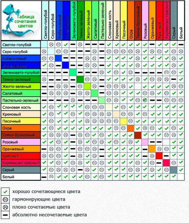 Ногти с переходом цвета: фото, сочетание цветов. Идеи без дизайна: двухцветный, трехцветный, разноцветный
