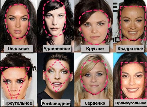 Как наносить хайлайтер для лица. Схема пошагово с фото, в чем разница с консилером