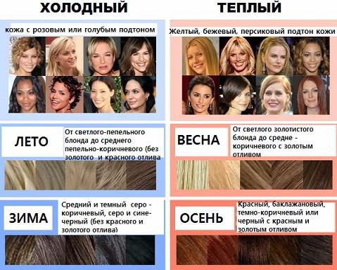 Краска для волос L'Oreal Excellence (Лореаль Экселанс). Палитра цветов, фото оттенков