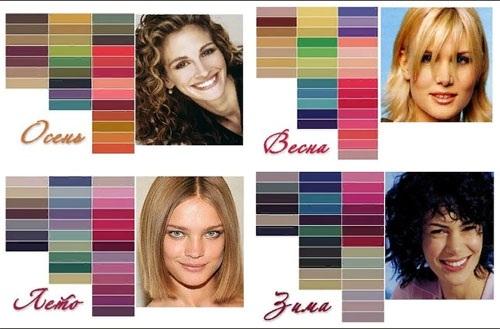 Цветотип внешности «Весна». Фото женщин - знаменитостей, цвета в одежде, базовый гардероб, макияж, помада, волосы