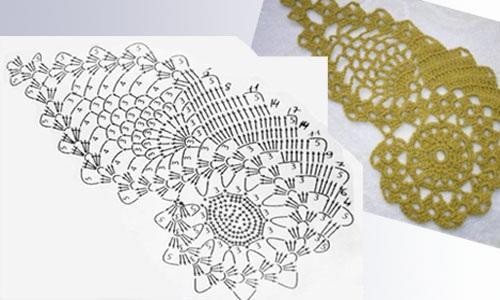 Орнамент пейсли. Фото, особенности вязания восточного узора крючком, схемы рисунков, описание. Мастер-класс