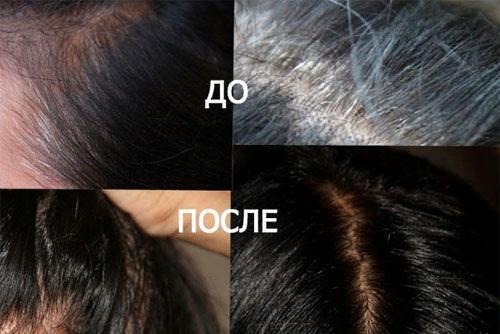 Рейтинг профессиональных красок для волос. Косметические бренды, палитра цветов, цены