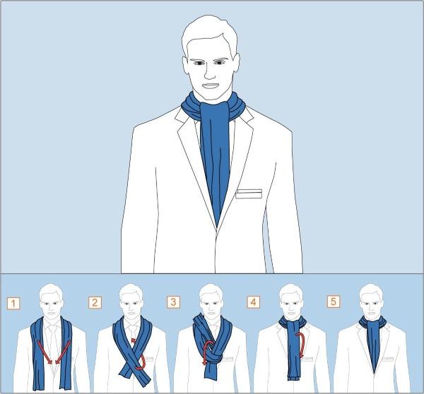 Как повязать шарф на шею. Изысканные варианты для мужчин, женщин