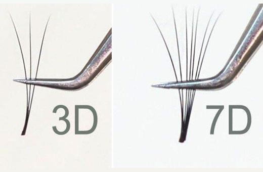 Уроки наращивания ресниц для начинающих. Материалы, инструменты, пошагово в домашних условиях