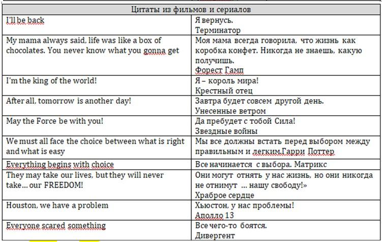 Статусы в ВК красивым шрифтом для девушек, парней, со смыслом, на английском. Как сделать