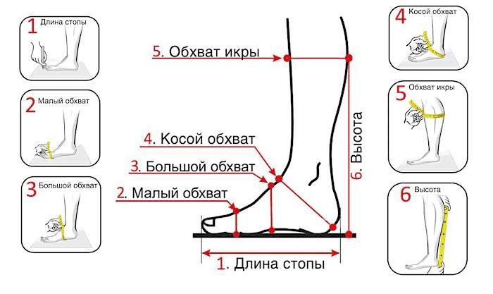 Китайская обувь детская, для женщин, мужчин. Бренды, таблица размеров, расшифровка на русском языке