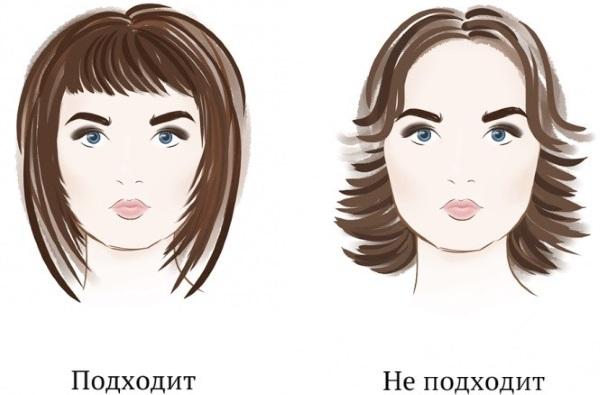 Стрижки женские на средние волосы для круглого лица. Фото