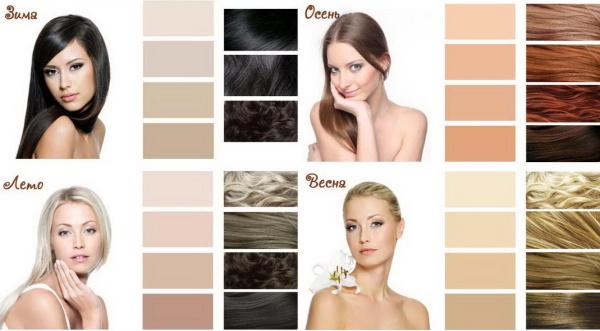 Светло-коричневый цвет волос. Фото, краски, кому идёт, техники, как покраситься