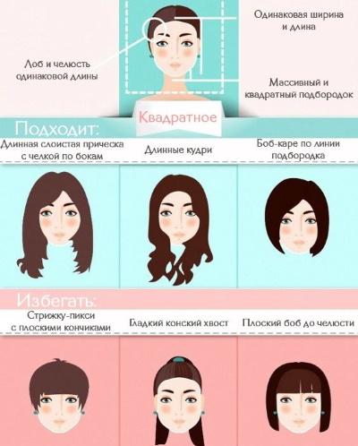 Стрижки на квадратное лицо для женщин с челкой и без. Фото
