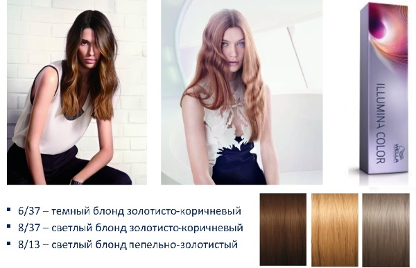 Краска Wella Illumina Color. Палитра оттенков, фото до и после, отзывы