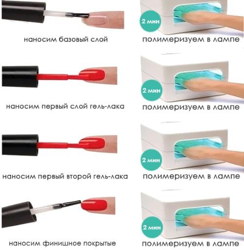 Дизайны маникюра ногтей в розовых тонах. Фото с рисунком, стразами, блестками