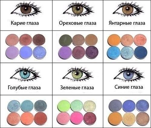 Как красиво накрасить глаза тенями: карие, зеленые, голубые, серые. Пошаговая инструкция с фото