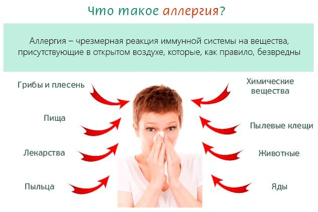 Татуаж бровей. Противопоказания, последствия, вред при беременности, месячных, лактации, диабете