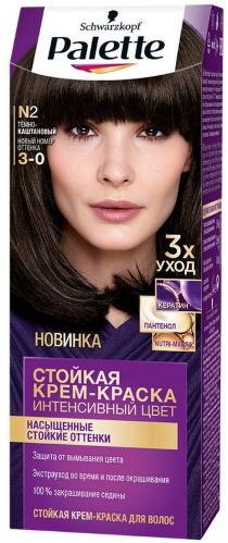 Холодный каштановый цвет волос. Фото, кому идёт, краски