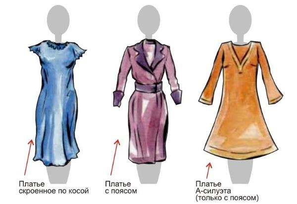 Одежда беременным 2020, зимой, фото