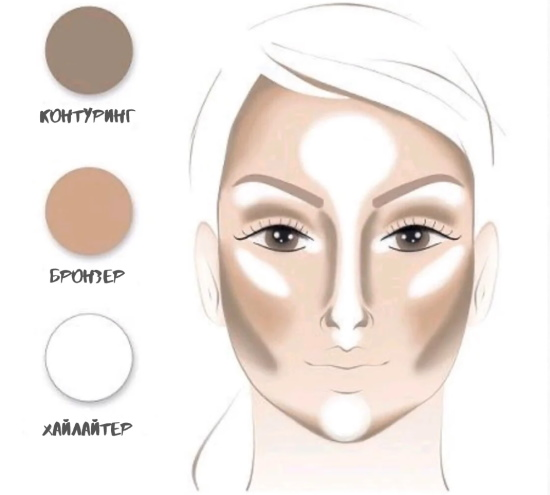 Контуринг для круглого лица. Техника, схема, фото до и после пошагово, видео